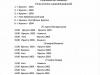 Распис по баскет Кубок ДЮСШ 4_1
