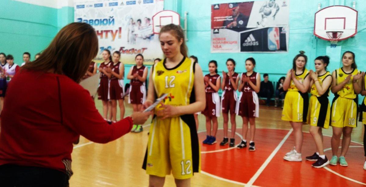 6c725add Баскетбол. Региональный турнир среди девушек.