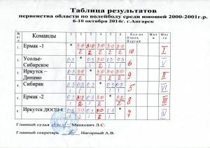 Таблица для сайта 3_1